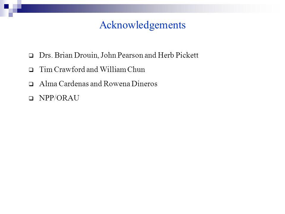 Acknowledgements  Drs.
