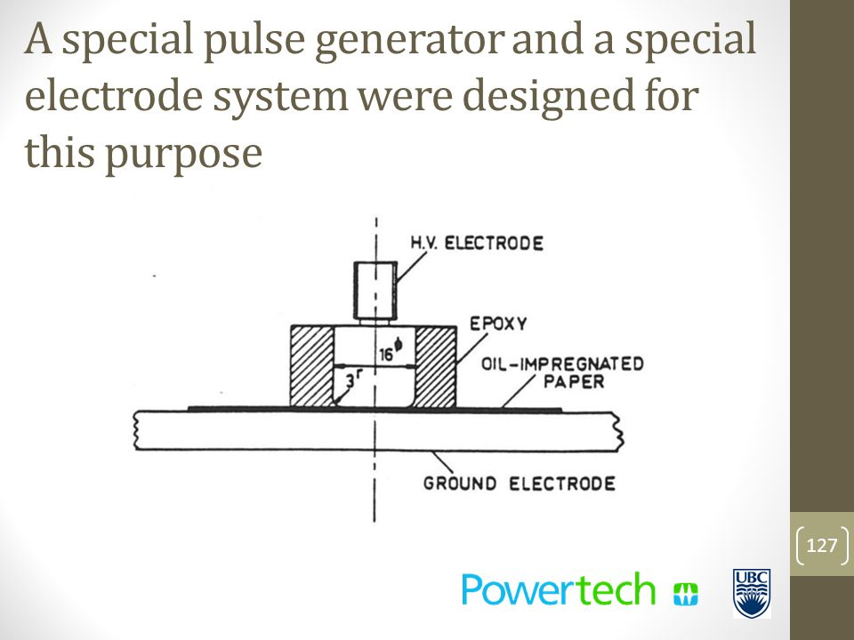 A special pulse generator and a special electrode system were designed for this purpose 127