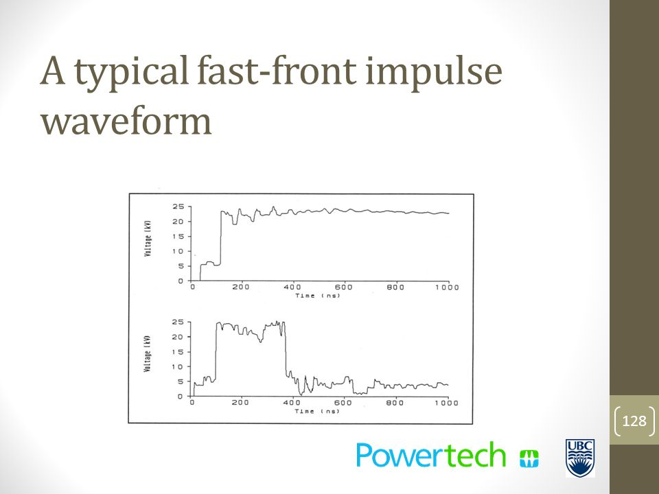 A typical fast-front impulse waveform 128