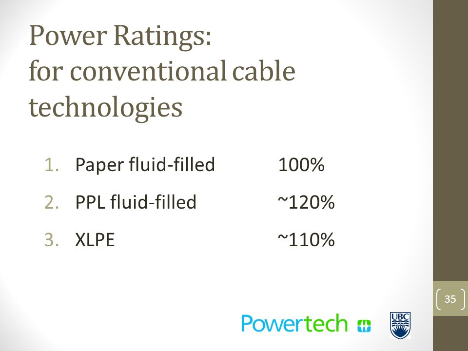 Power Ratings: for conventional cable technologies 1.Paper fluid-filled100% 2.PPL fluid-filled~120% 3.XLPE~110% 35