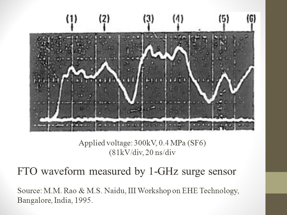 Applied voltage: 300kV, 0.4 MPa (SF6) (81kV/div, 20 ns/div FTO waveform measured by 1-GHz surge sensor Source: M.M.