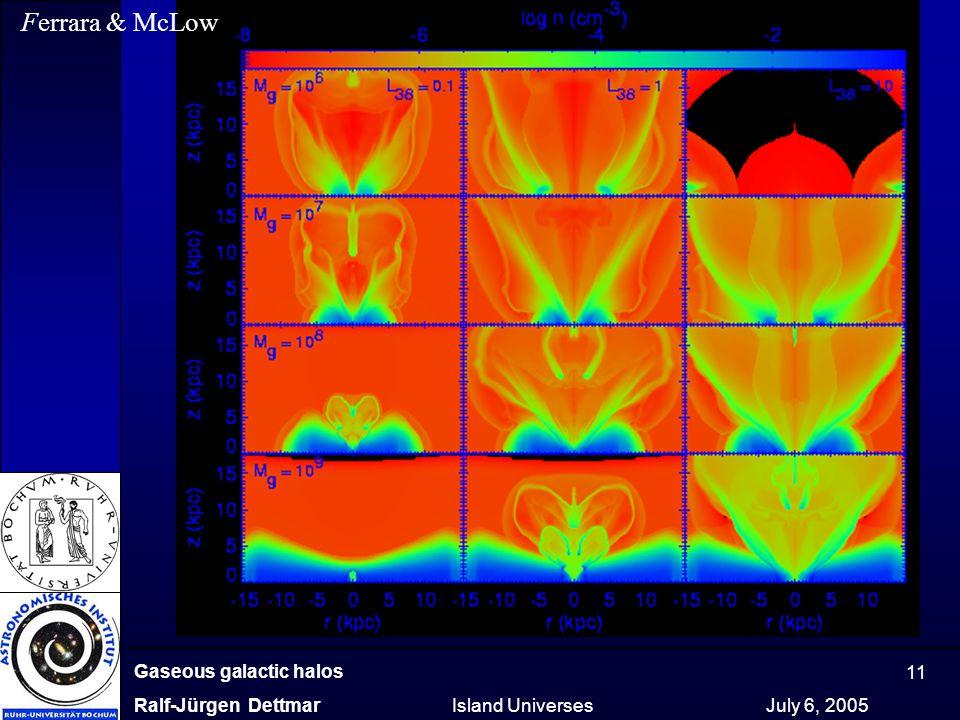 Gaseous galactic halos Ralf-Jürgen Dettmar Island Universes July 6, 2005 11 Ferrara & McLow