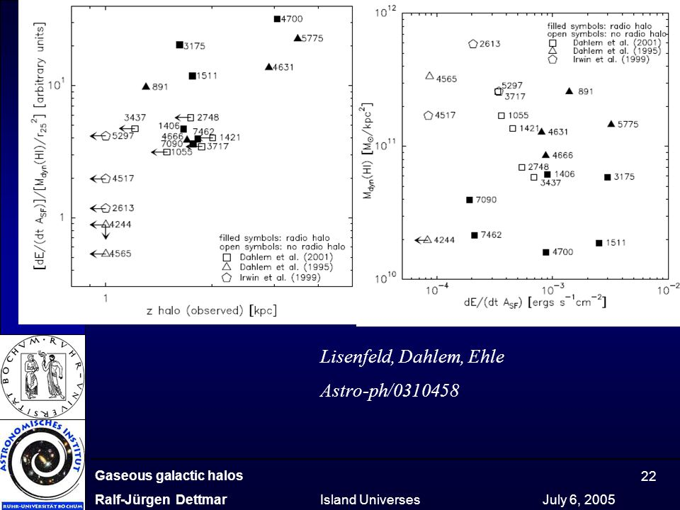 Gaseous galactic halos Ralf-Jürgen Dettmar Island Universes July 6, 2005 22 Lisenfeld, Dahlem, Ehle Astro-ph/0310458