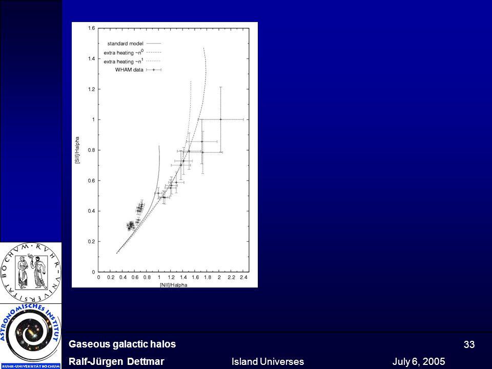 Gaseous galactic halos Ralf-Jürgen Dettmar Island Universes July 6, 2005 33