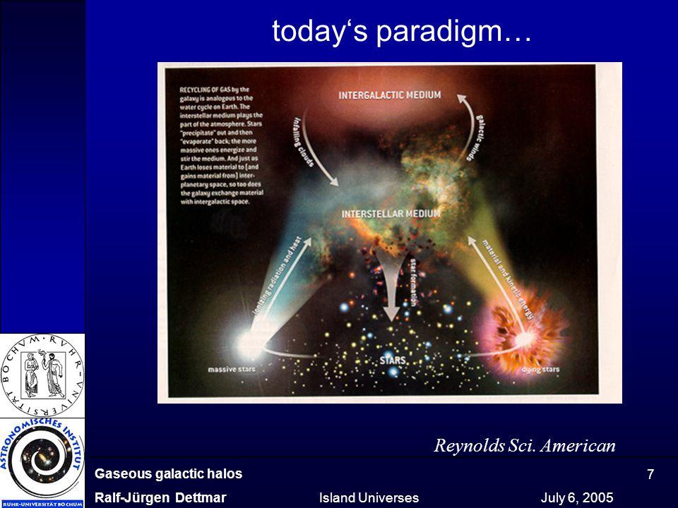 Gaseous galactic halos Ralf-Jürgen Dettmar Island Universes July 6, 2005 7 today's paradigm… Reynolds Sci. American