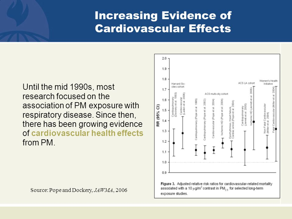 Increasing Evidence of Cardiovascular Effects Until the mid 1990s, most research focused on the association of PM exposure with respiratory disease.