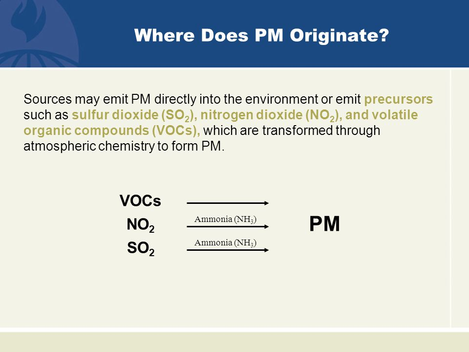 Sources of PM and PM Precursors Mobile Sources (vehicles) VOCs, NO 2, PM Stationary Sources (power plants, factories) NO 2, SO 2, PM Area Sources (drycleaners, gas stations) VOCs Natural Sources (forest fires, volcanoes) PM