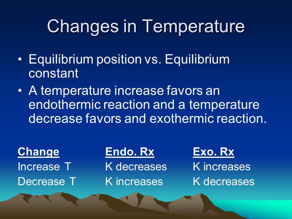 Changes in Temperature Equilibrium position vs.
