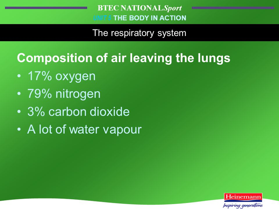 BTEC NATIONAL Sport UNIT 5 THE BODY IN ACTION The respiratory system Composition of air leaving the lungs 17% oxygen 79% nitrogen 3% carbon dioxide A lot of water vapour
