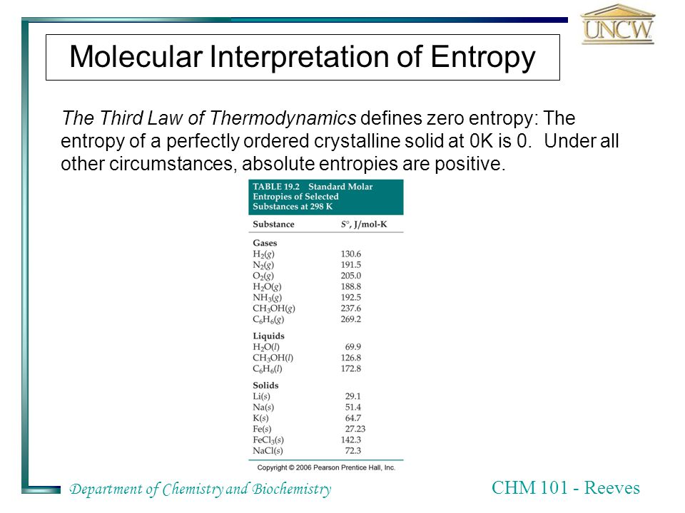 Department of Chemistry and Biochemistry CHM 101 - Reeves Molecular Interpretation of Entropy Absolute entropies have been measured for many substances.