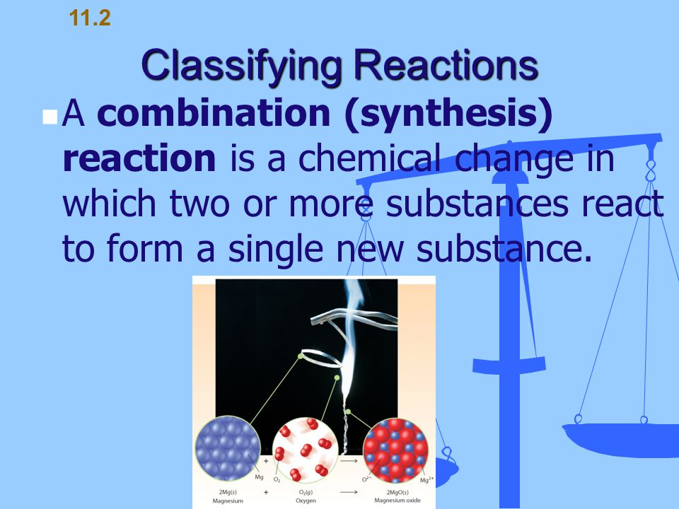 Classifying Reactions A combination (synthesis) reaction is a chemical change in which two or more substances react to form a single new substance. 11