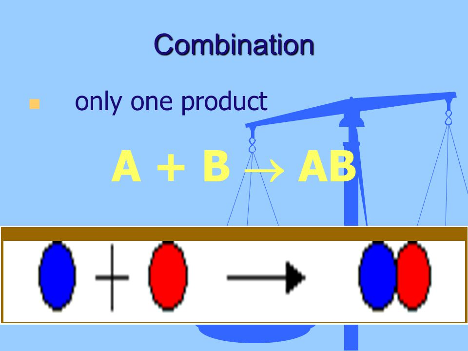 Combination only one product A + B  AB