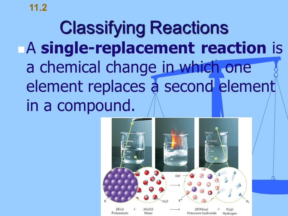 Classifying Reactions A single-replacement reaction is a chemical change in which one element replaces a second element in a compound. 11.2