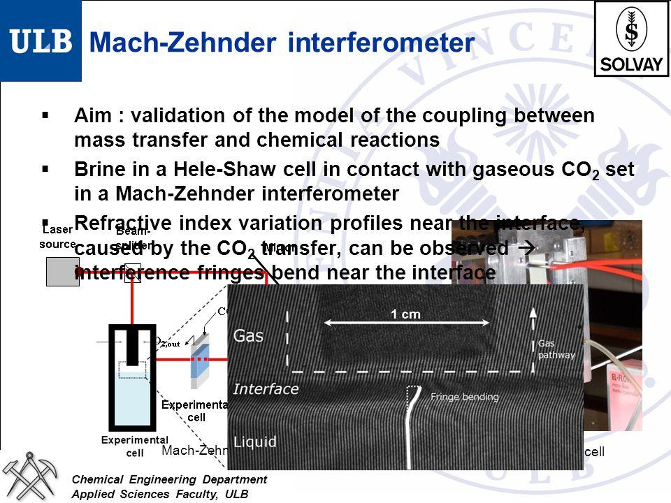 Chemical Engineering Department Applied Sciences Faculty, ULB Experimental cell Mach-Zehnder block diagram Mach-Zehnder interferometer  Aim : validat