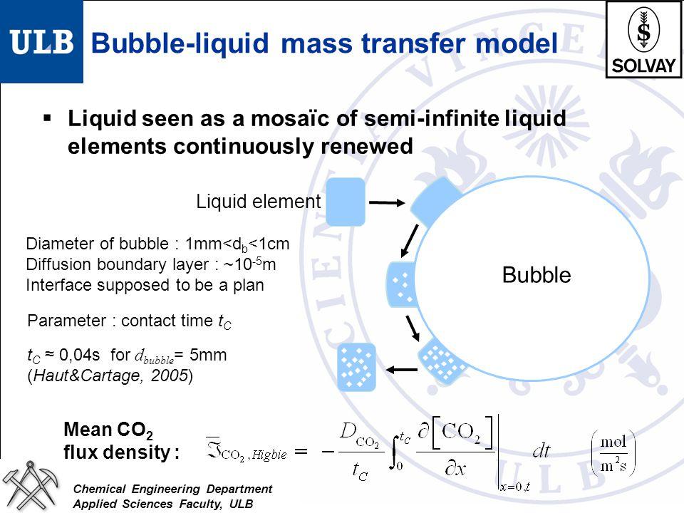 Chemical Engineering Department Applied Sciences Faculty, ULB Bubble-liquid mass transfer model  Liquid seen as a mosaïc of semi-infinite liquid elem