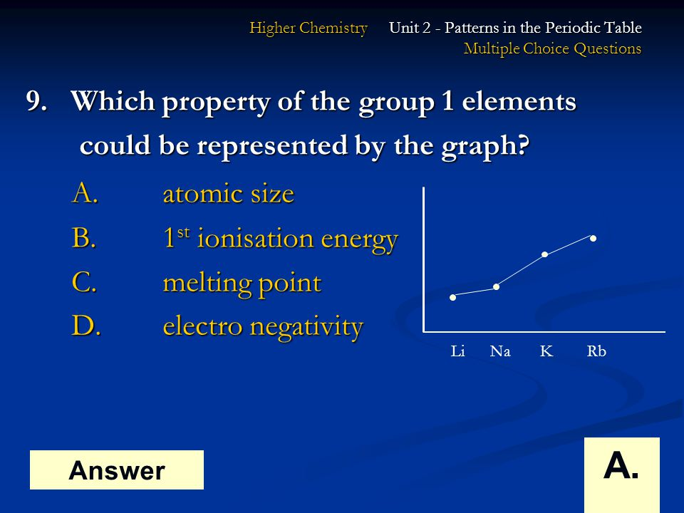 Higher Chemistry Unit 2 - Patterns in the Periodic Table Multiple Choice Questions 9.