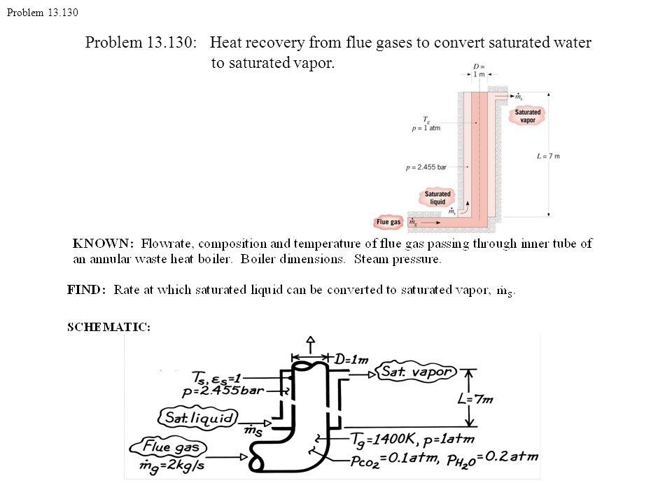 Problem 13.130 (cont)