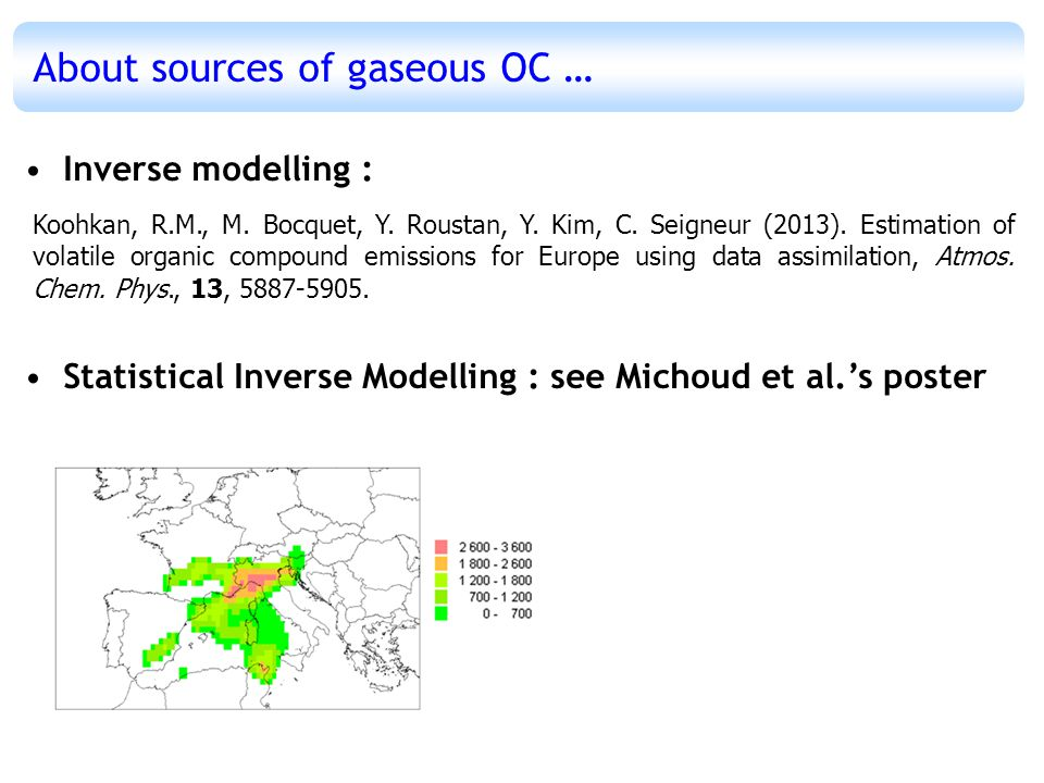 About sources of gaseous OC … Koohkan, R.M., M. Bocquet, Y.