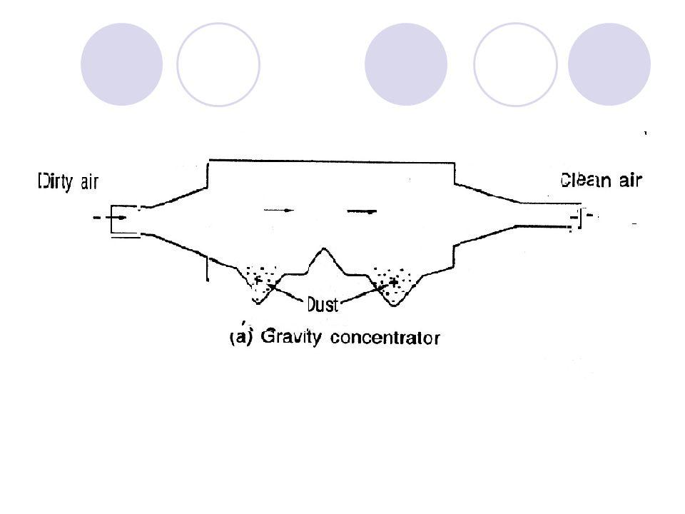 Spray Chamber