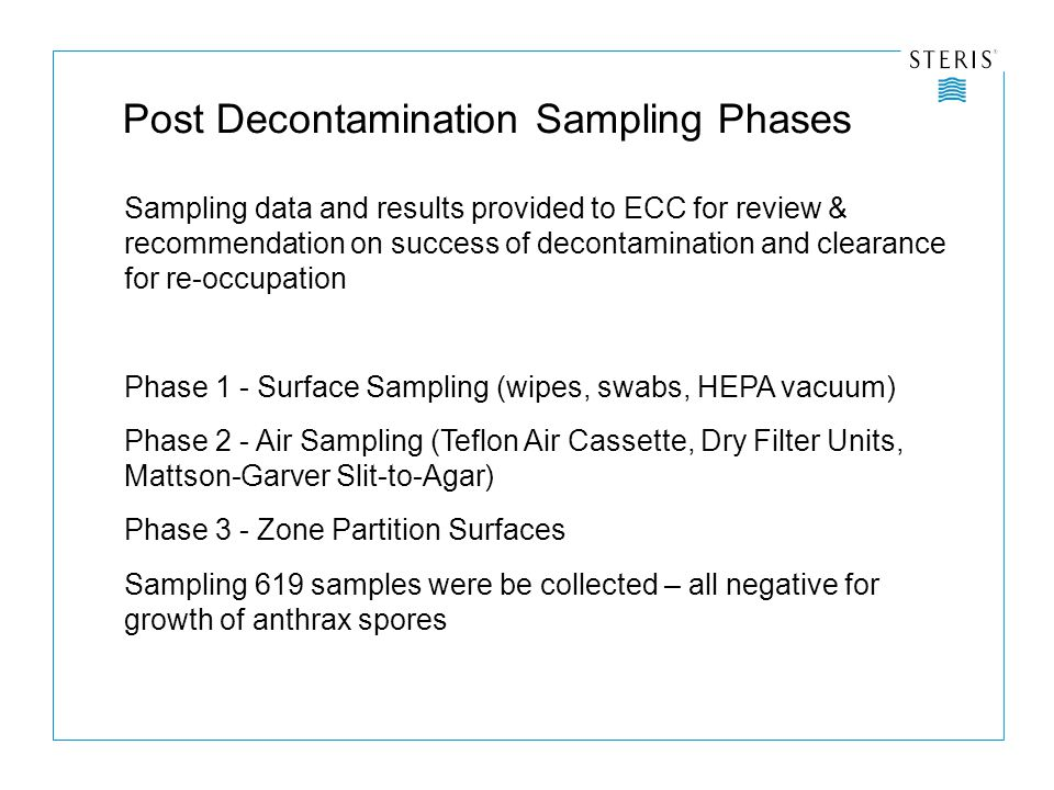 Sampling data and results provided to ECC for review & recommendation on success of decontamination and clearance for re-occupation Phase 1 - Surface Sampling (wipes, swabs, HEPA vacuum) Phase 2 - Air Sampling (Teflon Air Cassette, Dry Filter Units, Mattson-Garver Slit-to-Agar) Phase 3 - Zone Partition Surfaces Sampling 619 samples were be collected – all negative for growth of anthrax spores Post Decontamination Sampling Phases