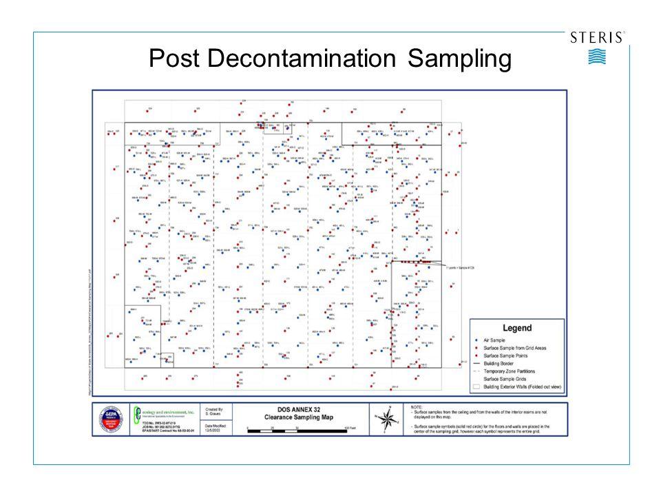 Post Decontamination Sampling