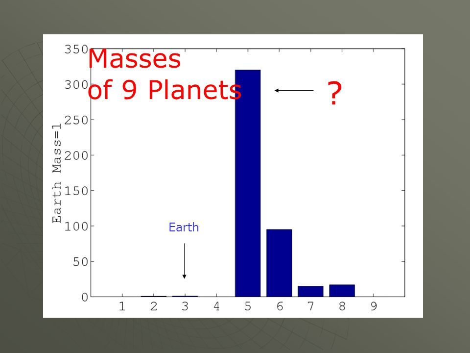 Masses of 9 Planets Earth ?