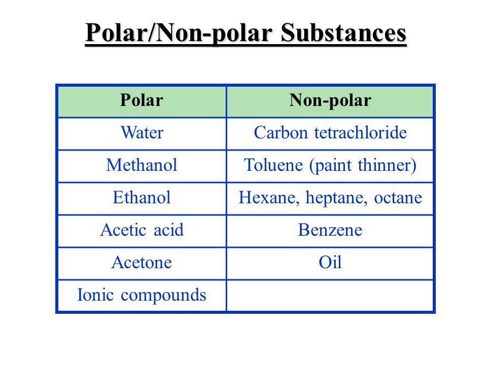 Polar/Non-polar Substances PolarNon-polar WaterCarbon tetrachloride MethanolToluene (paint thinner) EthanolHexane, heptane, octane Acetic acidBenzene AcetoneOil Ionic compounds