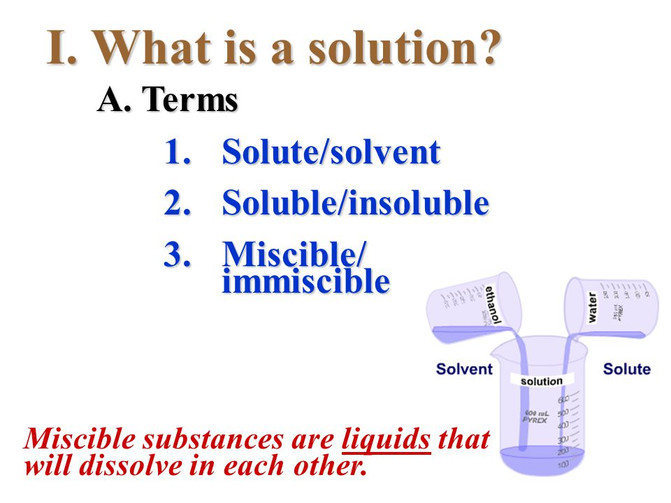I.What is a solution? E.Dissolving Molecular Compounds in H 2 O.