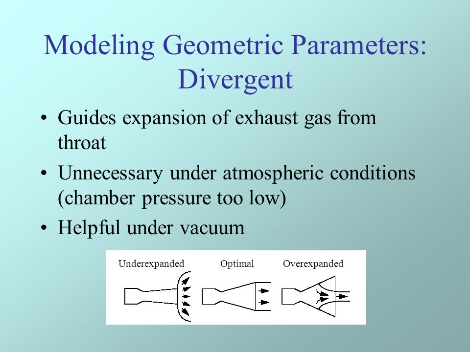 Modeling Geometric Parameters: Divergent Guides expansion of exhaust gas from throat Unnecessary under atmospheric conditions (chamber pressure too low) Helpful under vacuum UnderexpandedOptimalOverexpanded