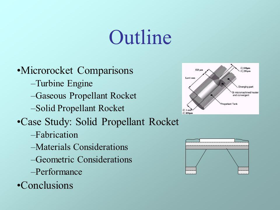 3 Major Categories of Micro-Rocket Turbine Engine Gaseous Propellant Rocket Solid Propellant Rocket