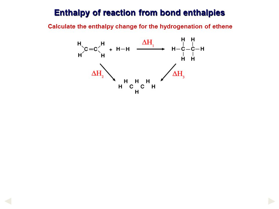 Calculate the enthalpy change for the hydrogenation of ethene Enthalpy of reaction from bond enthalpies