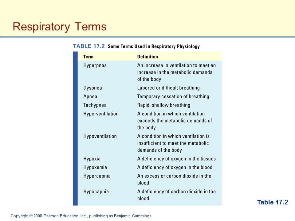 Copyright © 2008 Pearson Education, Inc., publishing as Benjamin Cummings. Respiratory Terms Table 17.2