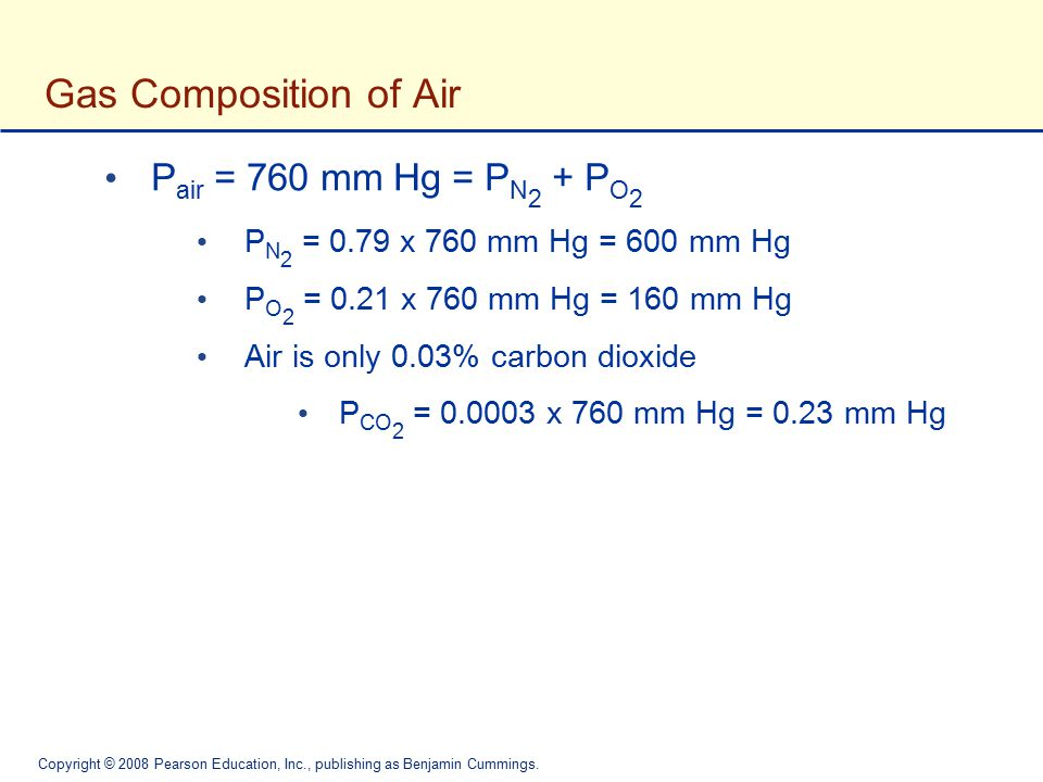 Copyright © 2008 Pearson Education, Inc., publishing as Benjamin Cummings. Gas Composition of Air P air = 760 mm Hg = P N 2 + P O 2 P N 2 = 0.79 x 760