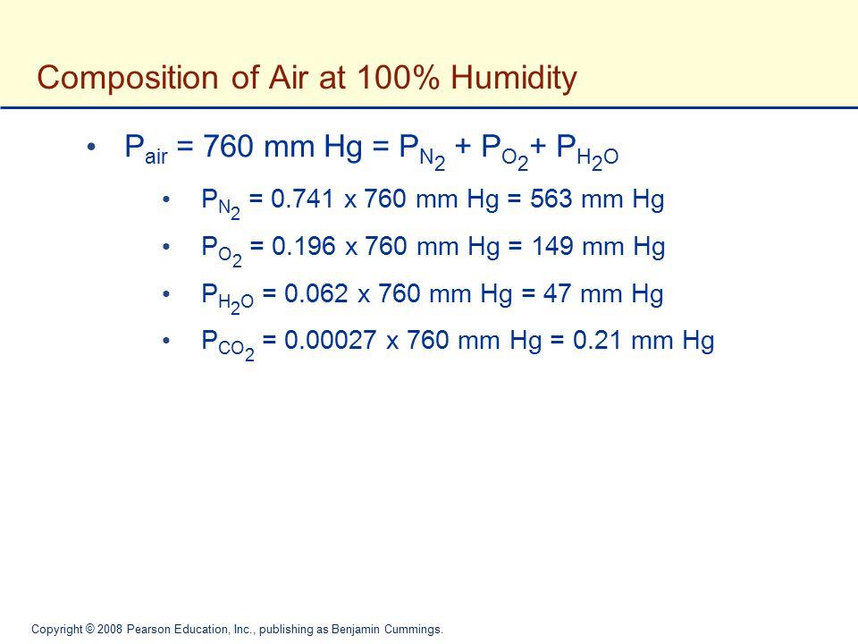 Copyright © 2008 Pearson Education, Inc., publishing as Benjamin Cummings. Composition of Air at 100% Humidity P air = 760 mm Hg = P N 2 + P O 2 + P H