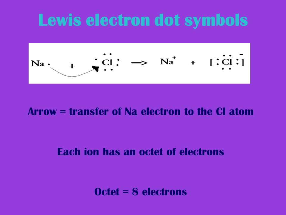 Lewis electron dot symbols Arrow = transfer of Na electron to the Cl atom Each ion has an octet of electrons Octet = 8 electrons