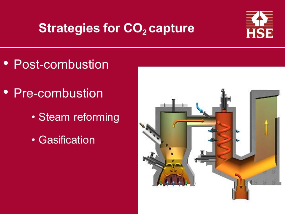 Strategies for CO 2 capture Post-combustion Pre-combustion Steam reforming Gasification