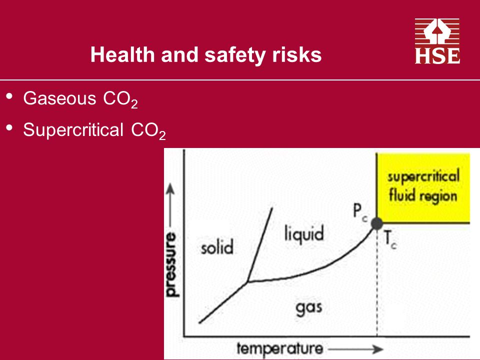 Health and safety risks Gaseous CO 2 Supercritical CO 2