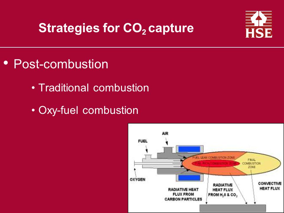 Strategies for CO 2 capture Post-combustion Pre-combustion