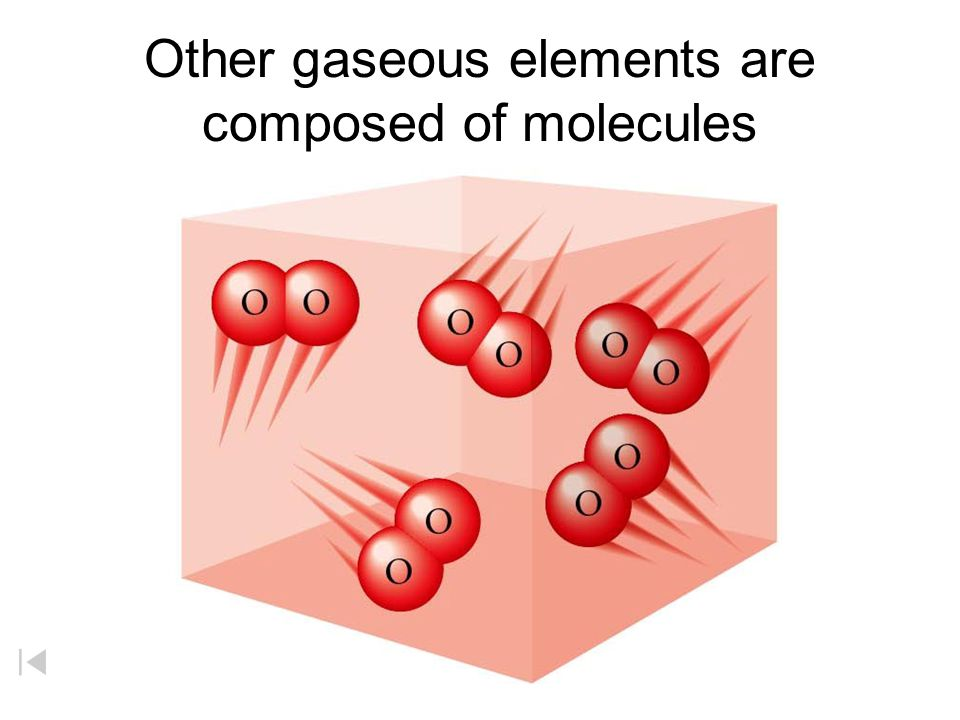 Other gaseous elements are composed of molecules
