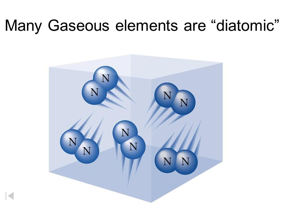 Many Gaseous elements are diatomic