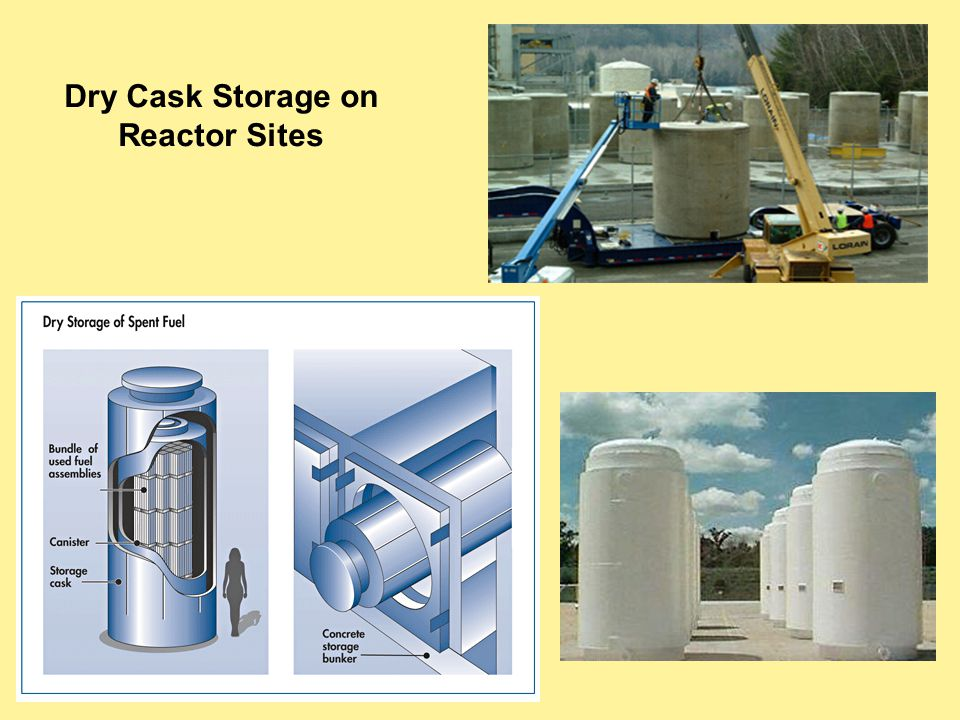 Dry Cask Storage on Reactor Sites