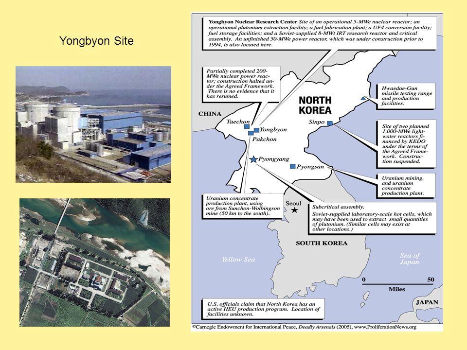 Yongbyon Site