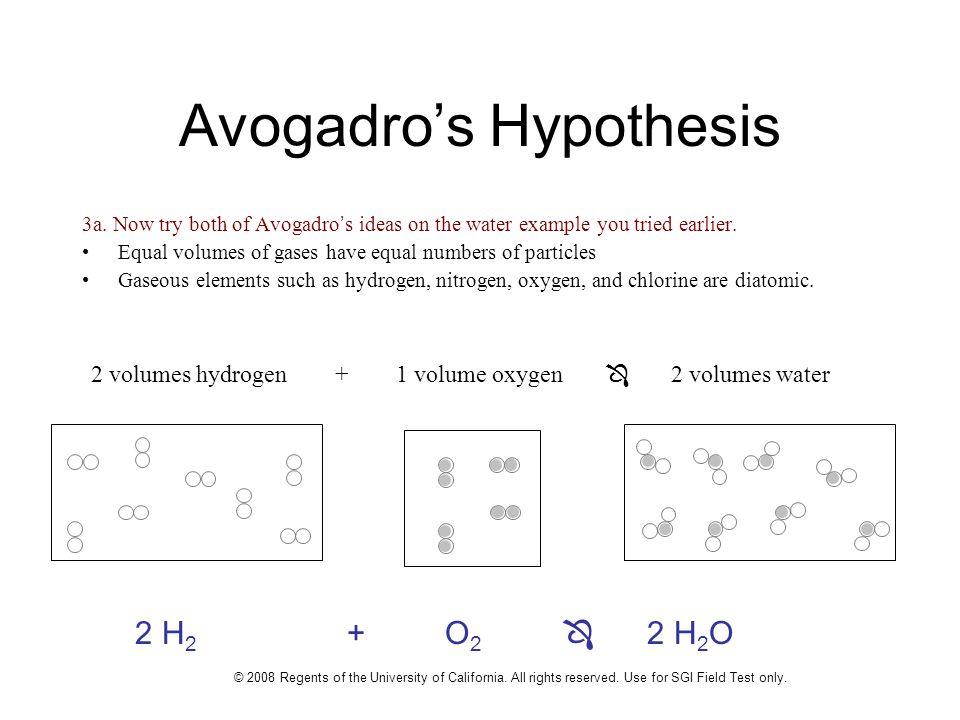 Avogadro's Hypothesis 3a.