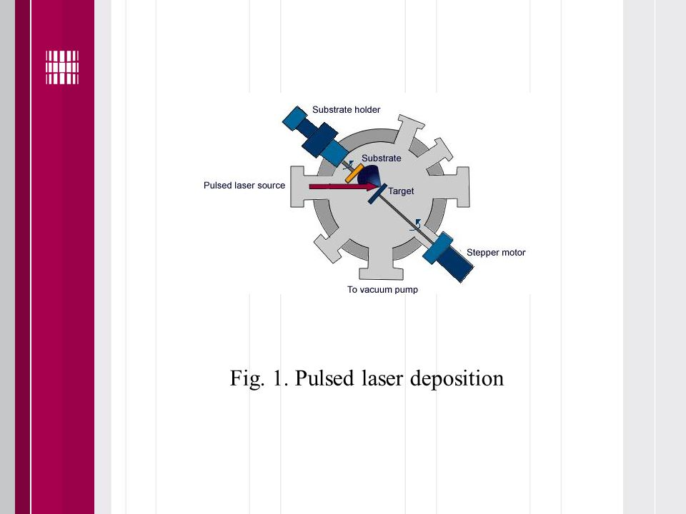 Fig. 1. Pulsed laser deposition