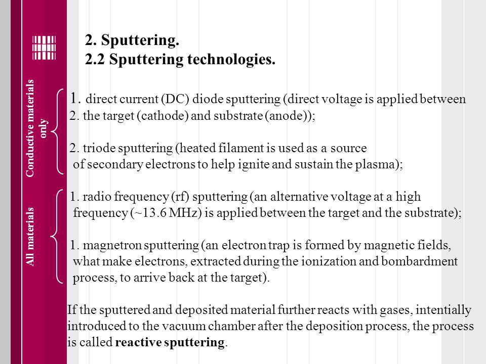 2. Sputtering. 2.2 Sputtering technologies. 1.