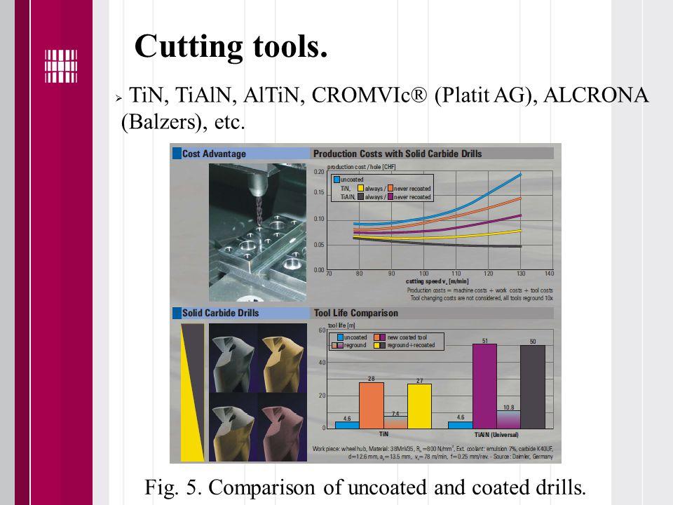 Cutting tools.  TiN, TiAlN, AlTiN, CROMVIc® (Platit AG), ALCRONA (Balzers), etc.