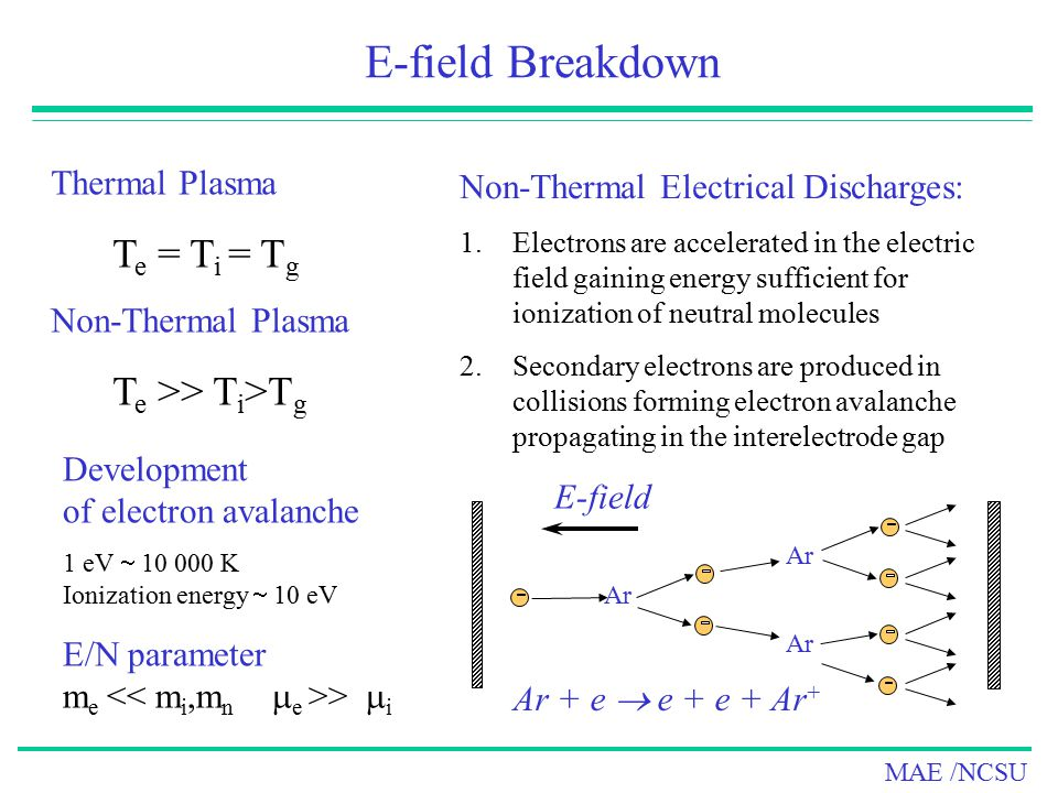 MAE /NCSU Elementary processes: 1.Ionization e + Ar  2e + Ar + 2.Electron attachment e + O 2  O 2  3.Electrode processes - ion impact - thermionic emission - field emission Kinetics of Ions and Electrons Fowler – Nordheim, 1928
