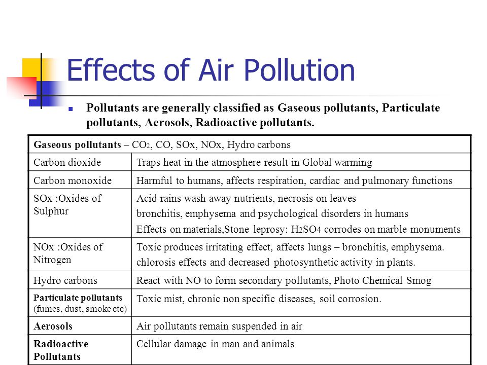 Effects of Air Pollution Pollutants are generally classified as Gaseous pollutants, Particulate pollutants, Aerosols, Radioactive pollutants. Gaseous