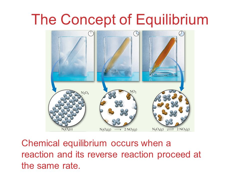 The Reaction Quotient (Q) Q gives the same ratio the equilibrium expression gives, but for a system that is not at equilibrium.