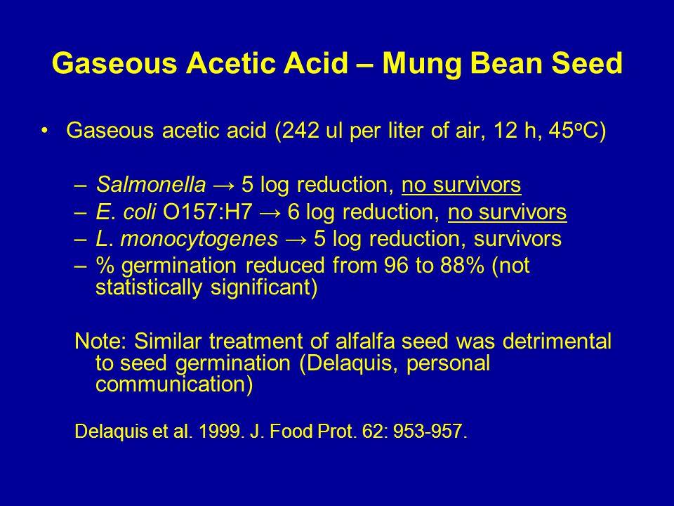 Gaseous Acetic Acid – Mung Bean Seed Gaseous acetic acid (242 ul per liter of air, 12 h, 45 o C) –Salmonella → 5 log reduction, no survivors –E.
